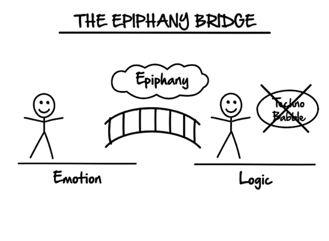 Epiphany Bridge Scripts